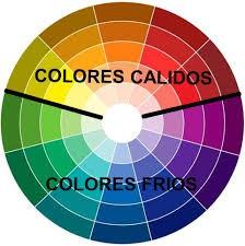 Plastica. colores cálidos y fríos